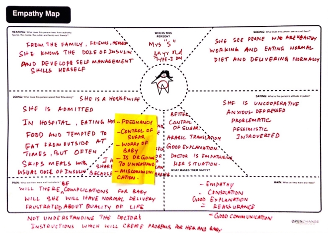 gestational empathy map